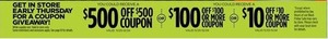 JCPenney In-Store Coupon